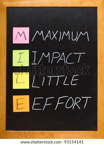 Blackboard with Maximum Impact Little Effort acronym - stock photo
