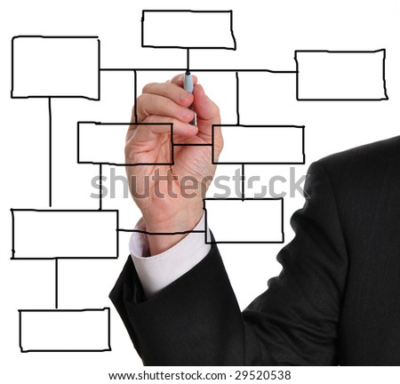 Blank business diagram with lots of room to write your own text in the boxes. Boxes were drawn freehand to look more like an executive writing on a whiteboard - stock photo