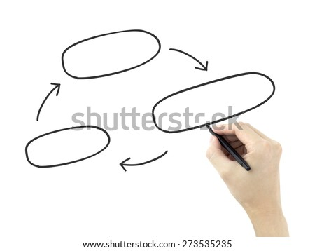 blank cycle diagram drawn by man's hand isolated on white background - stock photo