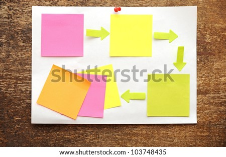 blank flowchart, diagram or time line - colorful sticky notes connected by arrows