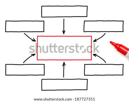 Blank handdrawn flow chart with red marker on white paper. - stock photo