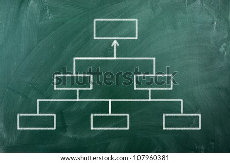 blank strategy chart on green  blackboard - stock photo