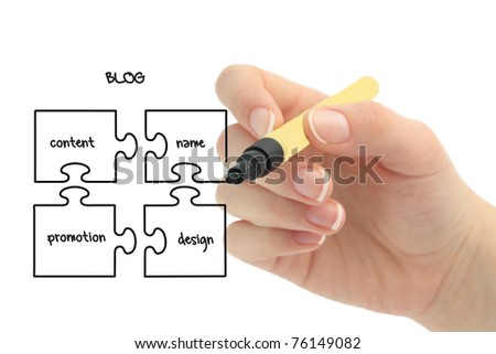 Blog Plan puzzle - stock photo