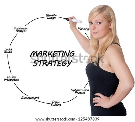 blonde business woman explaining marketing strategy on whiteboard - stock photo