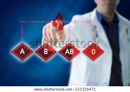 Blood type medical concept with doctor in the background and blood drop from his finger