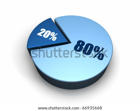 Blue pie chart with eighty and twenty percent, 3d render