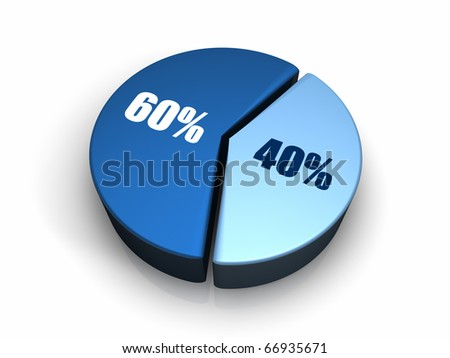 Blue pie chart with forty and sixty percent, 3d render - stock photo