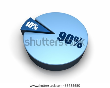Blue pie chart with ninety and ten percent, 3d render - stock photo
