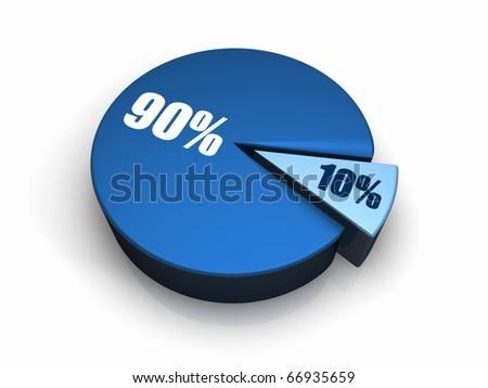 Blue pie chart with ten and ninety percent, 3d render - stock photo