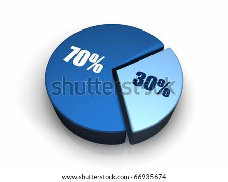 Blue pie chart with thirty and seventy percent, 3d render - stock photo