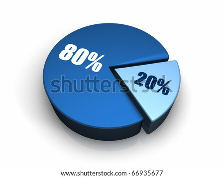 Blue pie chart with twenty and eighty percent, 3d render - stock photo