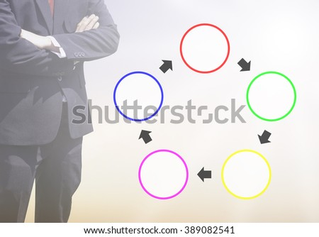 Blurred Business man with life or business Improvement cycle concept, core value cycle over blur or blurred sky and clouds on sunset time background in Thailand with corner light flare.five cycle. - stock photo