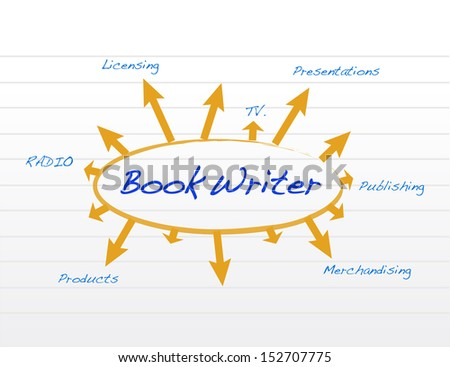 book writer model and diagram illustration design over a white background - stock photo