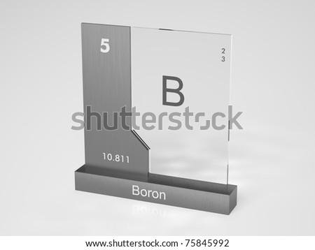 Boron Symbol B Chemical Element Periodic Stock Illustration 75845992