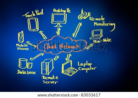 boy drawing cloud network on white board - stock photo