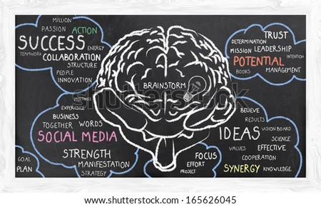 Brainstorm And Positive Words in Clouds - stock photo