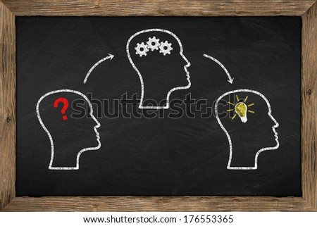 brainstorm concept on chalkboard - stock photo