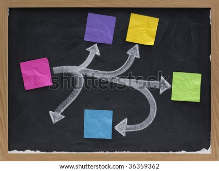 brainstorming concept - blank mind map or flowchart created with sticky notes and thick white chalk arrows on blackboard - stock photo