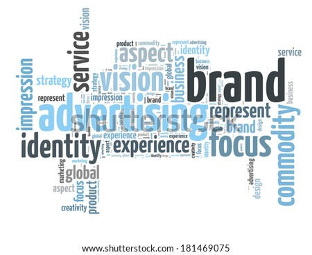 brand advertising word cloud
