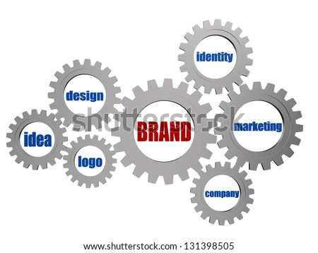 brand and business concept words in 3d silver grey gearwheels