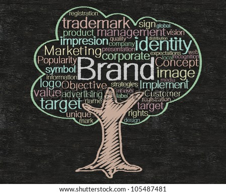 brand concept and words tag cloud written on blackboard background, high resolution, easy to use. - stock photo