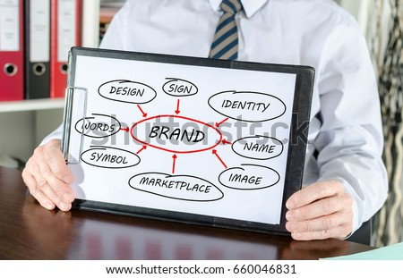 Brand concept shown by a businessman