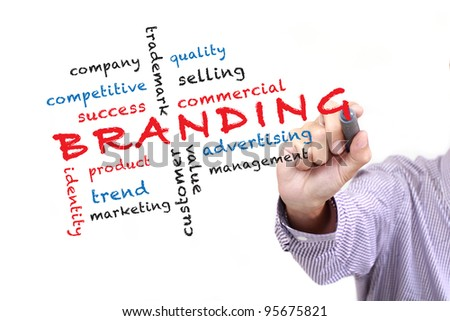 Branding concept and other related words,hand drawn on white board