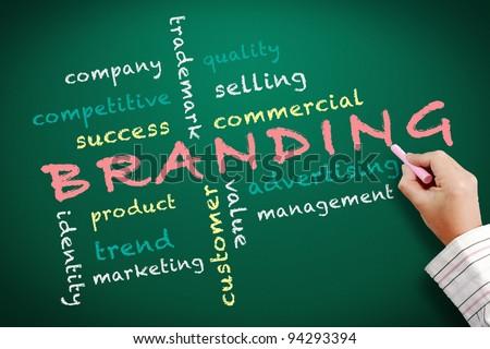Branding concept written on chalkboard - stock photo