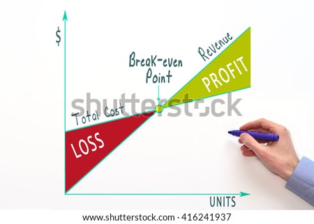 Breakeven Analysis Breakeven Graph Break Even Stock Photo Royalty