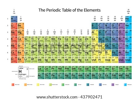 Bright Colorful Periodic Table Elements Atomic Stock Vector