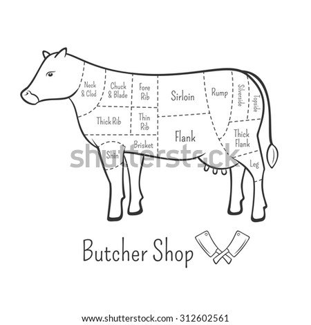 Butcher 27s Shop besides Lamb Shank Diagram also Butcher 27s Shop furthermore English Style Fajitas as well Search. on cuts of meat in french