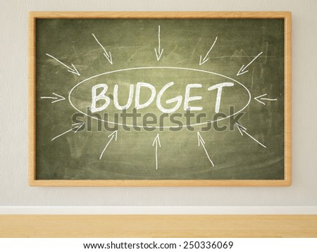 Budget - 3d render illustration of text on green blackboard in a room.  - stock photo