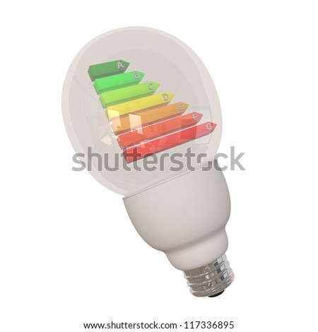 Bulb with energy classification on the white background. - stock photo