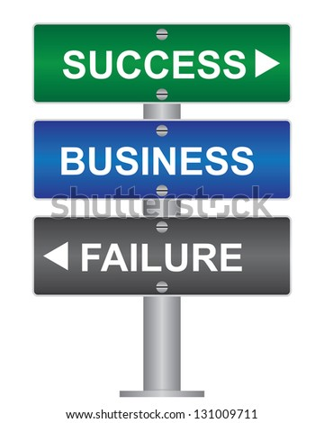 Business and Finance Concept Present By Green, Blue and Gray Street Sign Pointing to Success, Business and Failure Isolated On White Background