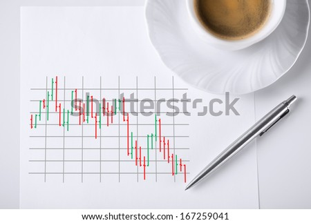business and money concept - paper with forex chart in it and coffee - stock photo