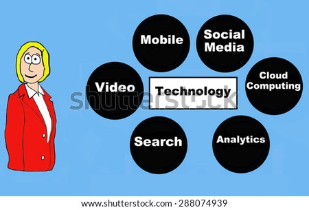 Business and technology cartoon that references  -- 'Technology: video, mobile, social media, cloud computing, analytics, search'. - stock photo