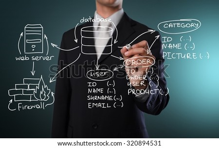 Business chart. - stock photo