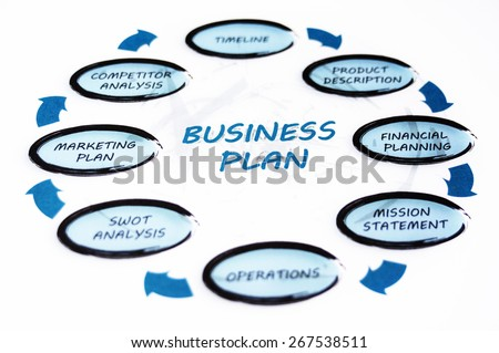Business Chart - Business Plan - stock photo