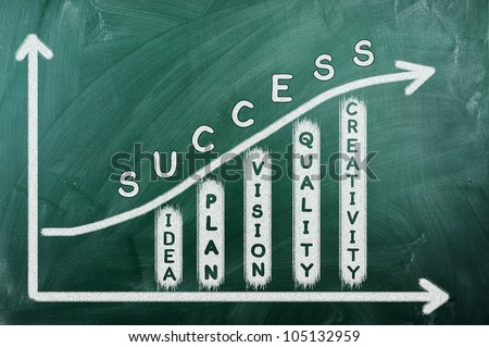 Business chart on blackboard showing success and other related words - stock photo