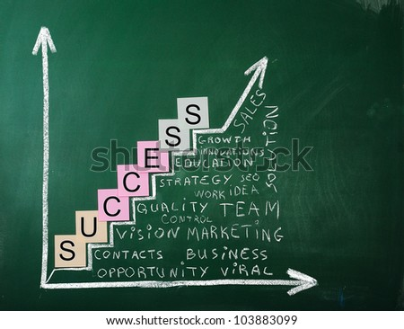 Business chart on blackboard showing success  and other related words on blackboard - stock photo