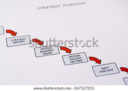 Business Chart - Strategic Planning - stock photo