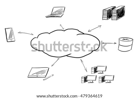 Business concept of cloud computing sketch drawing