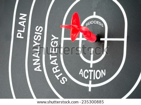 Business Concept : Planing step to hit the success goal.  - stock photo