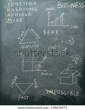 business concepts on blackboard - stock photo