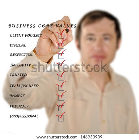 Business core values - stock photo