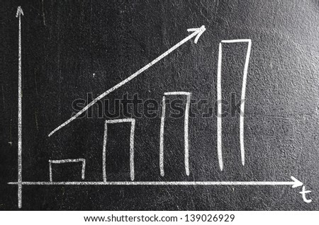 business creativity. rising bar graph on chalk board.