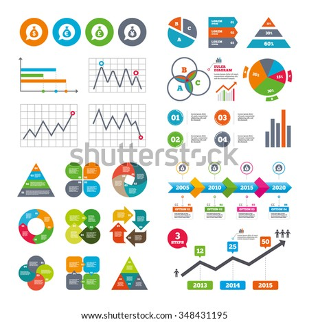 Business data pie charts graphs. Money bag icons. Dollar, Euro, Pound and Yen speech bubbles symbols. USD, EUR, GBP and JPY currency signs. Market report presentation.  - stock photo