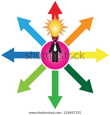 Business Decision or Business Direction Concept Present By Businessman With Light Bulb Head Standing on Colorful Arrow and Trying To Make A Choice Isolated on White Background - stock photo