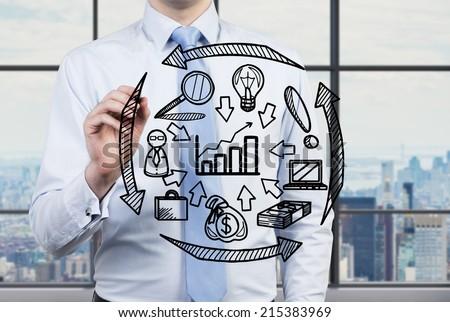 Business development concept, businessman drawing different stages of business development.  - stock photo