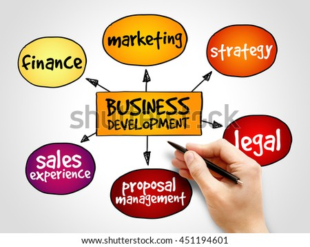 Business development mind map, business concept background - stock photo